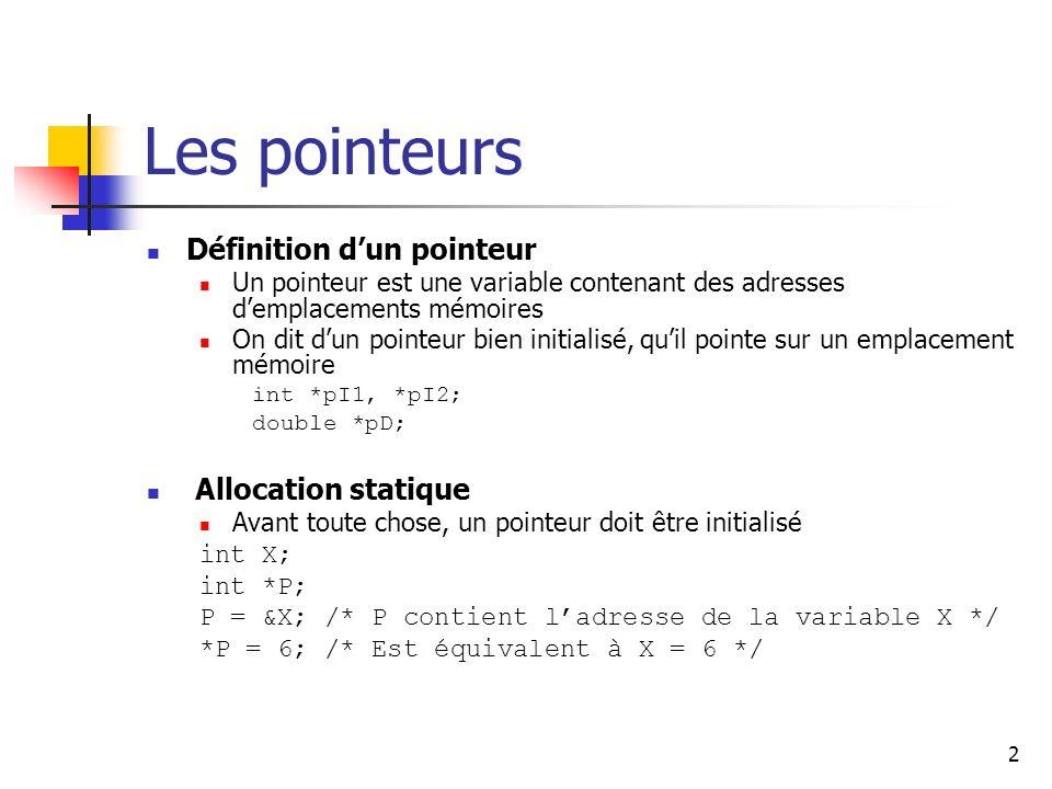 2 Les pointeurs Définition dun pointeur Un pointeur est une variable contenant des adresses demplacements mémoires On dit dun pointeur bien initialisé