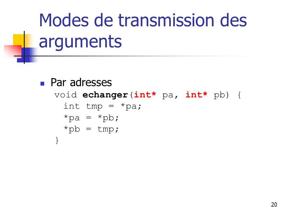 20 Modes de transmission des arguments Par adresses void echanger(int* pa, int* pb) { int tmp = *pa; *pa = *pb; *pb = tmp; }