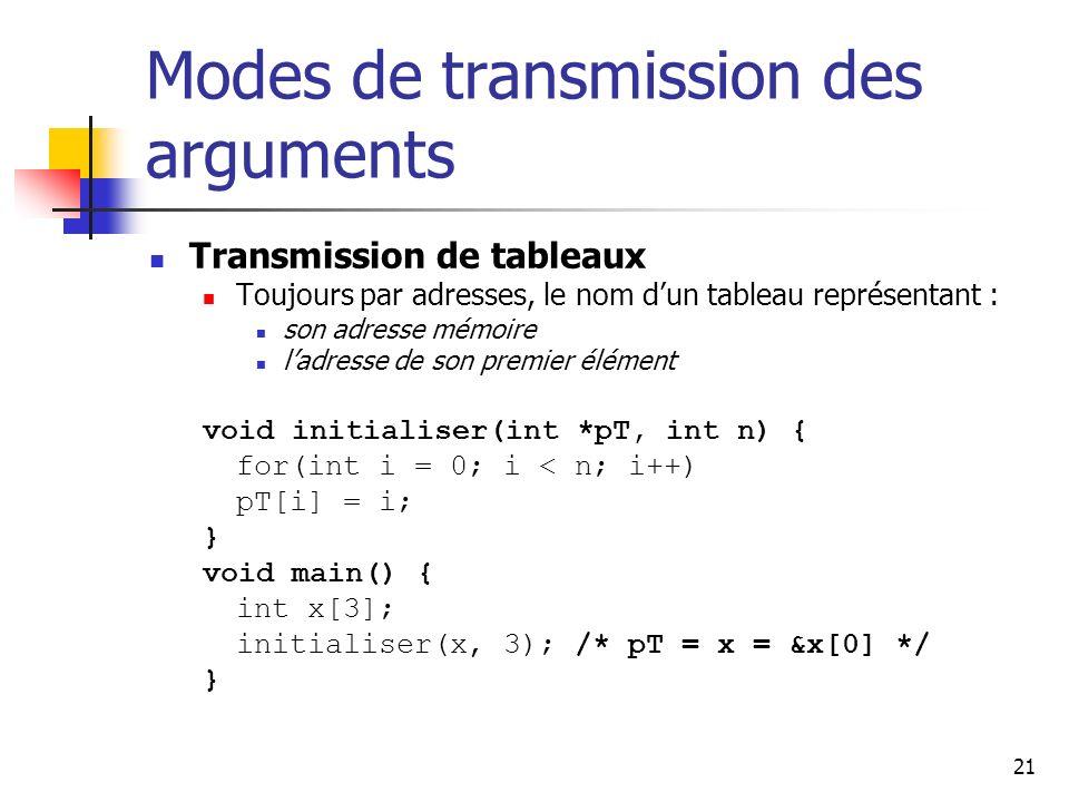21 Modes de transmission des arguments Transmission de tableaux Toujours par adresses, le nom dun tableau représentant : son adresse mémoire ladresse