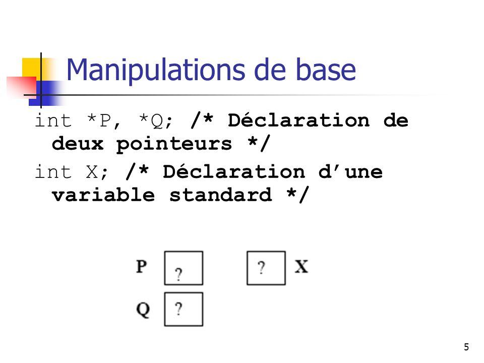 6 Manipulations de base P = &X; /* Allocation statique */ *P = 6;/* Affectation indirecte de X */ printf (%d,X); /* Affiche 6 */
