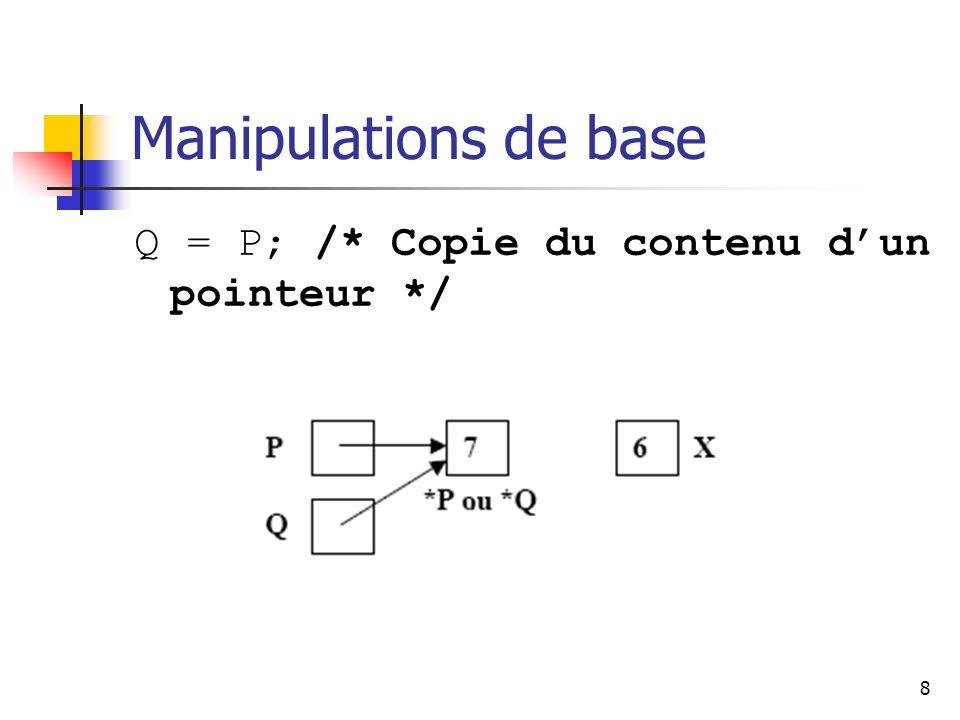 9 Manipulations de base Q = (int*) malloc (sizeof (int)); /* Allocation dynamique */ *Q = *P + 1; /* Initialisation de lemplacement pointé par Q */ P = NULL; /* Emplacement pointé par P perdu */ free (Q); /* Libération correcte */ Q = NULL; /* Affectation non automatique */