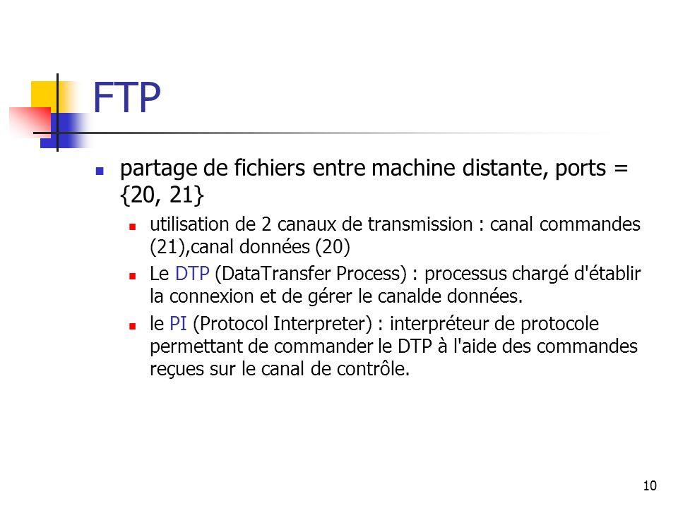 FTP partage de fichiers entre machine distante, ports = {20, 21} utilisation de 2 canaux de transmission : canal commandes (21),canal données (20) Le