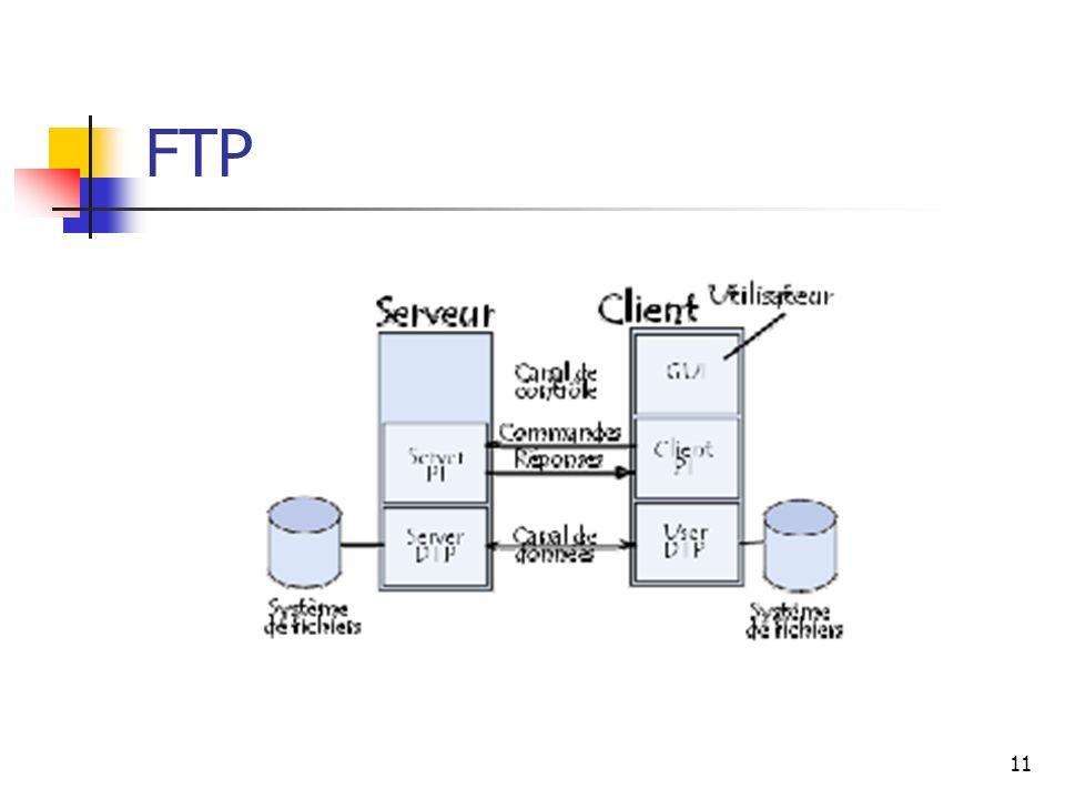 FTP 11
