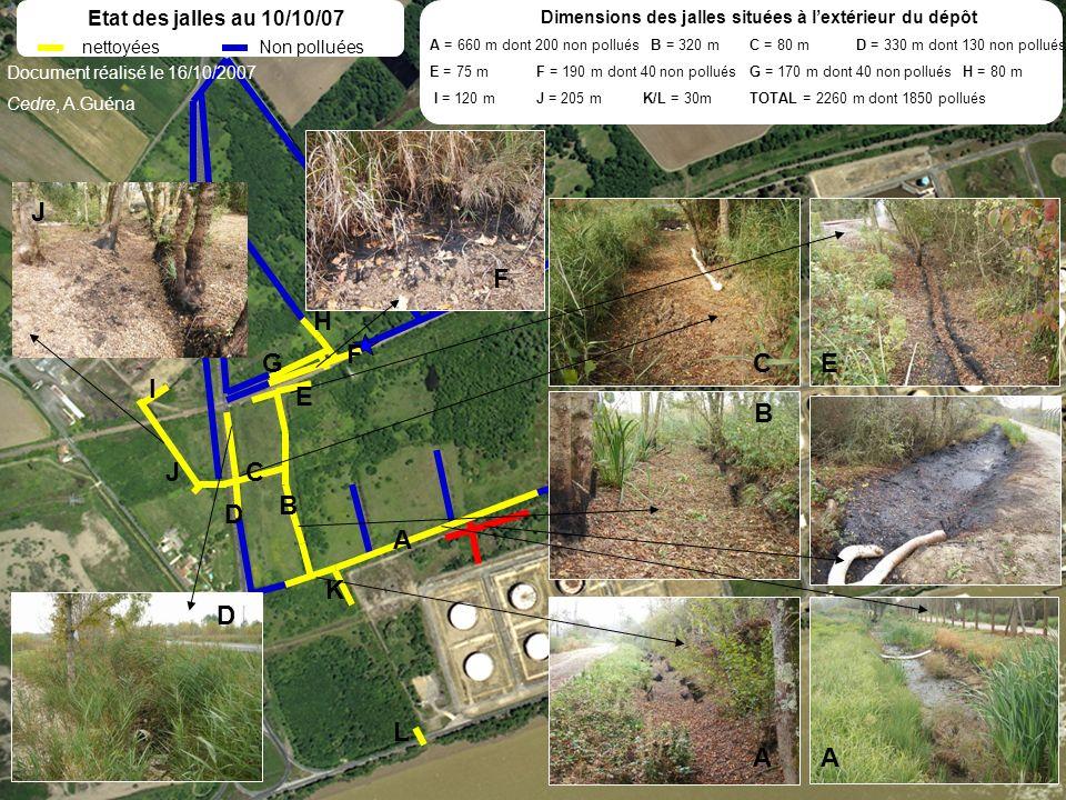 1er chantier élagage Etat des jalles au 10/10/07 Document réalisé le 16/10/2007 Cedre, A.Guéna A B C E F G H I J K L Dimensions des jalles situées à l