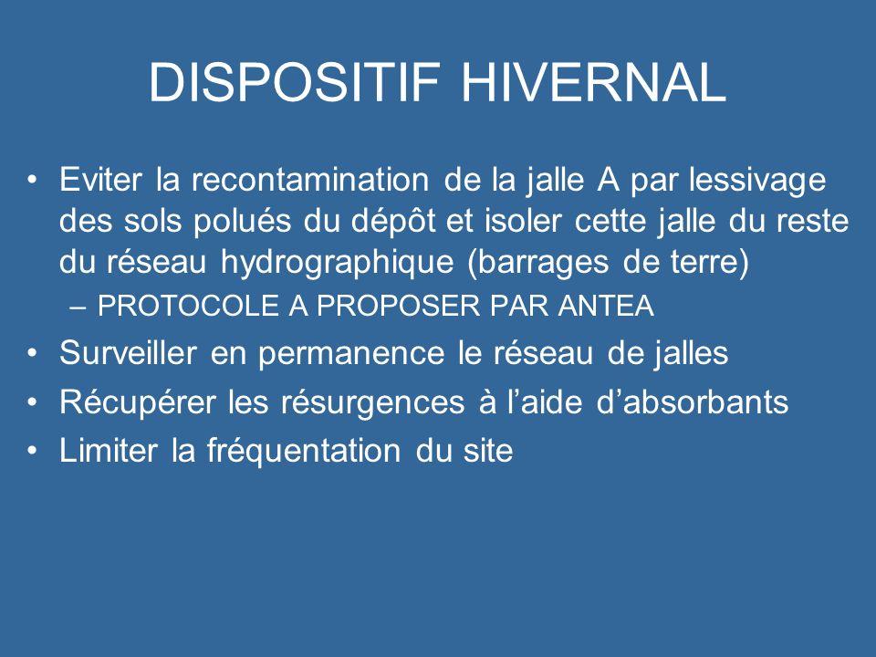 DISPOSITIF HIVERNAL Eviter la recontamination de la jalle A par lessivage des sols polués du dépôt et isoler cette jalle du reste du réseau hydrograph