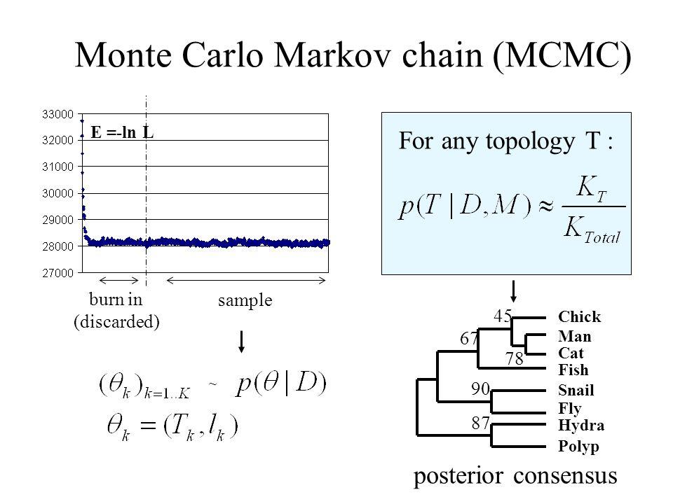 Réseaux Bayésiens Example introductif Définition Méthodes de Monte Carlo Problème inverse : apprendre la structure du réseau, à partir de données observées –problème n°1 : apprendre les lois locales –problème n°2 : apprendre la structure globale Application : réseaux de régulation génétique
