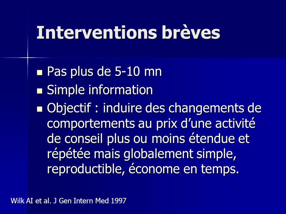 Interventions brèves Pas plus de 5-10 mn Pas plus de 5-10 mn Simple information Simple information Objectif : induire des changements de comportements