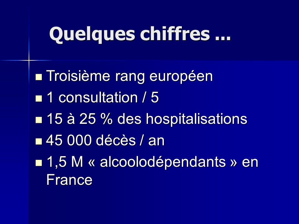 Quelques chiffres... Troisième rang européen Troisième rang européen 1 consultation / 5 1 consultation / 5 15 à 25 % des hospitalisations 15 à 25 % de