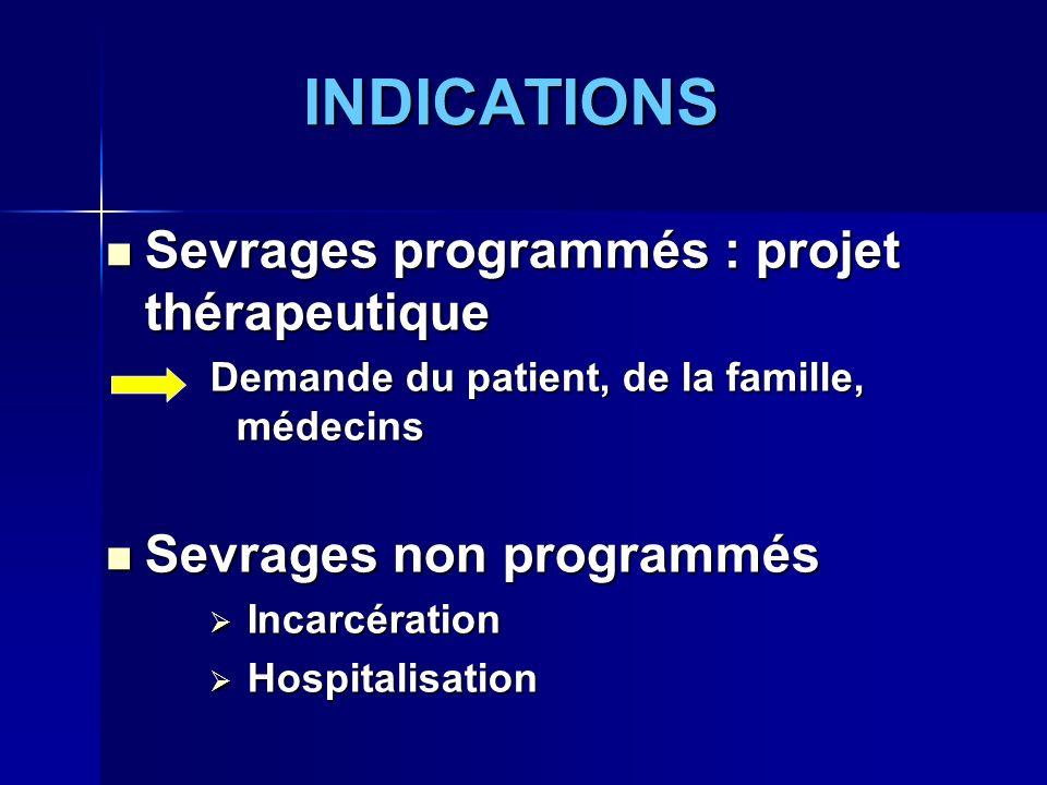 INDICATIONS Sevrages programmés : projet thérapeutique Sevrages programmés : projet thérapeutique Demande du patient, de la famille, médecins Sevrages