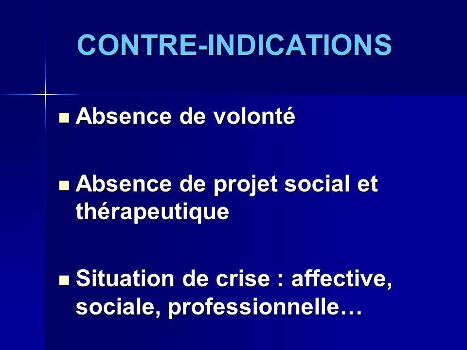 CONTRE-INDICATIONS Absence de volonté Absence de volonté Absence de projet social et thérapeutique Absence de projet social et thérapeutique Situation