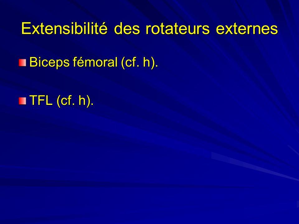 Extensibilité des rotateurs externes Biceps fémoral (cf. h). TFL (cf. h).
