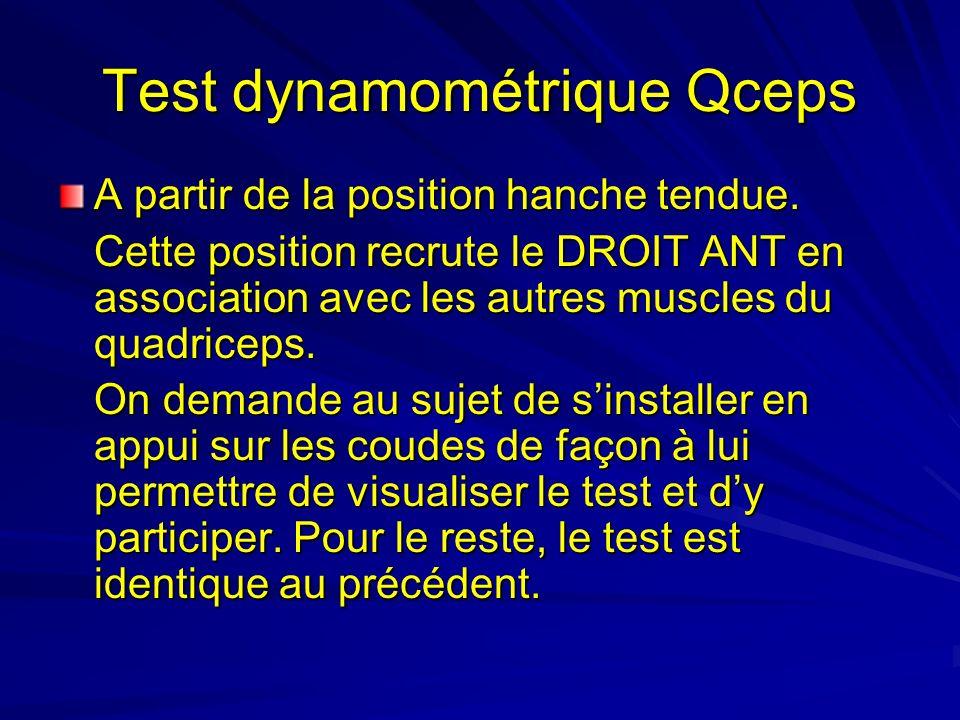 Test dynamométrique Qceps A partir de la position hanche tendue. Cette position recrute le DROIT ANT en association avec les autres muscles du quadric