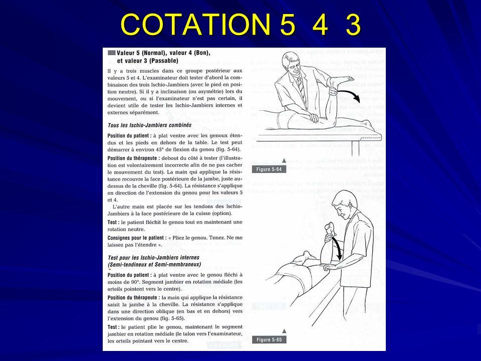 COTATION 5 4 3