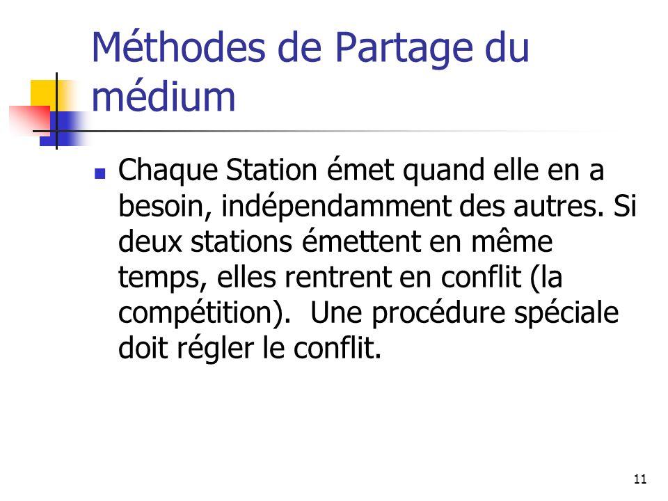 Méthodes de Partage du médium Chaque Station émet quand elle en a besoin, indépendamment des autres. Si deux stations émettent en même temps, elles re