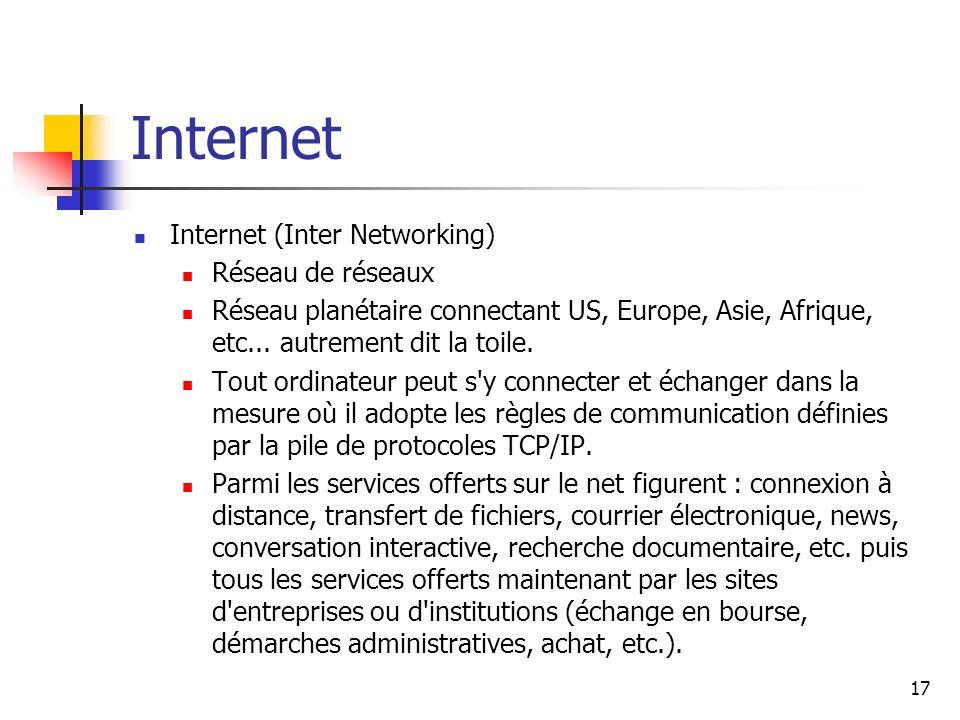 Internet Internet (Inter Networking) Réseau de réseaux Réseau planétaire connectant US, Europe, Asie, Afrique, etc... autrement dit la toile. Tout ord