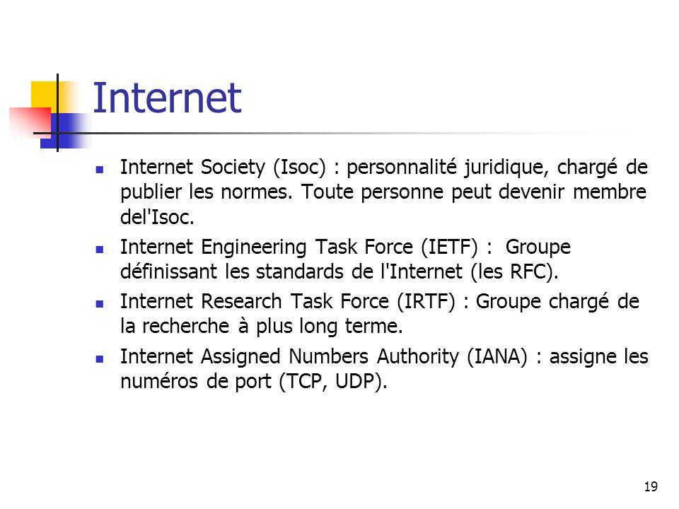 Internet Internet Society (Isoc) : personnalité juridique, chargé de publier les normes. Toute personne peut devenir membre del'Isoc. Internet Enginee