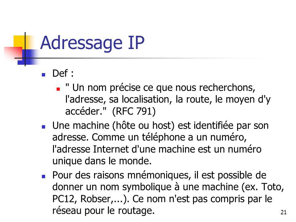 Adressage IP Def :