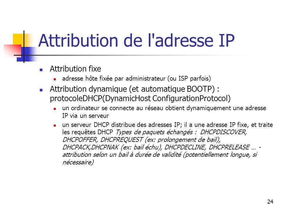 Attribution de l'adresse IP Attribution fixe adresse hôte fixée par administrateur (ou ISP parfois) Attribution dynamique (et automatique BOOTP) : pro