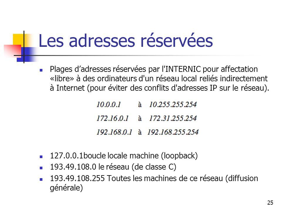 Les adresses réservées Plages dadresses réservées par l'INTERNIC pour affectation «libre» à des ordinateurs d'un réseau local reliés indirectement à I