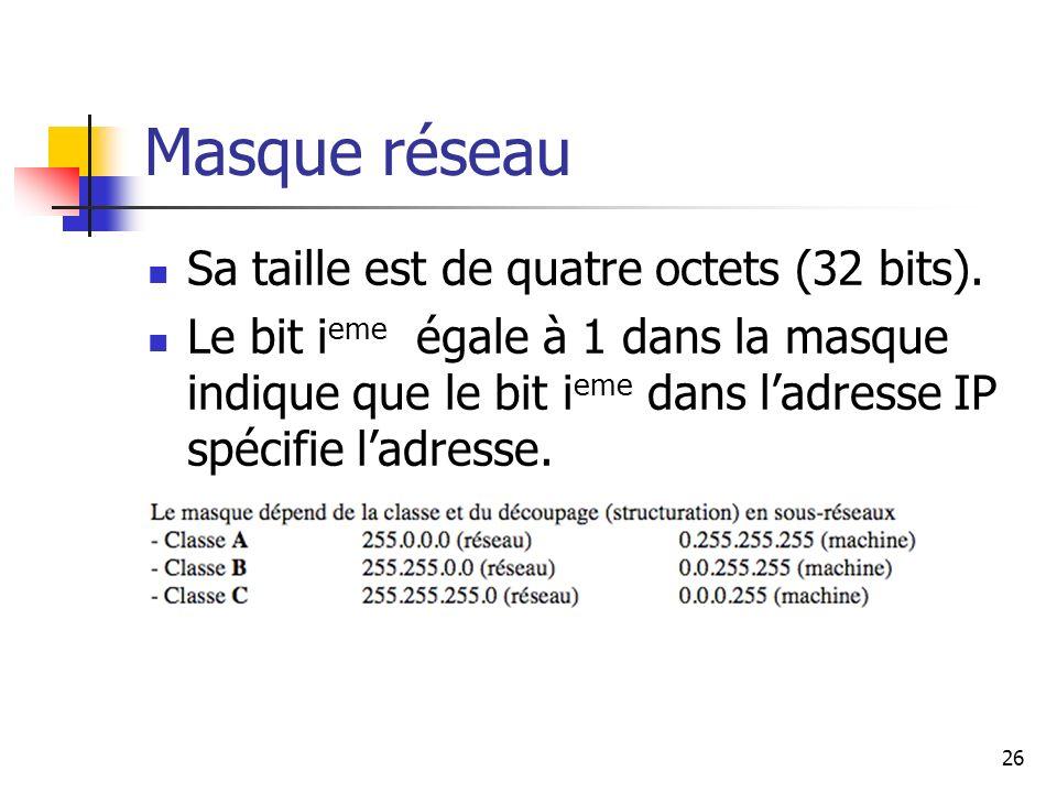 Masque réseau Sa taille est de quatre octets (32 bits). Le bit i eme égale à 1 dans la masque indique que le bit i eme dans ladresse IP spécifie ladre