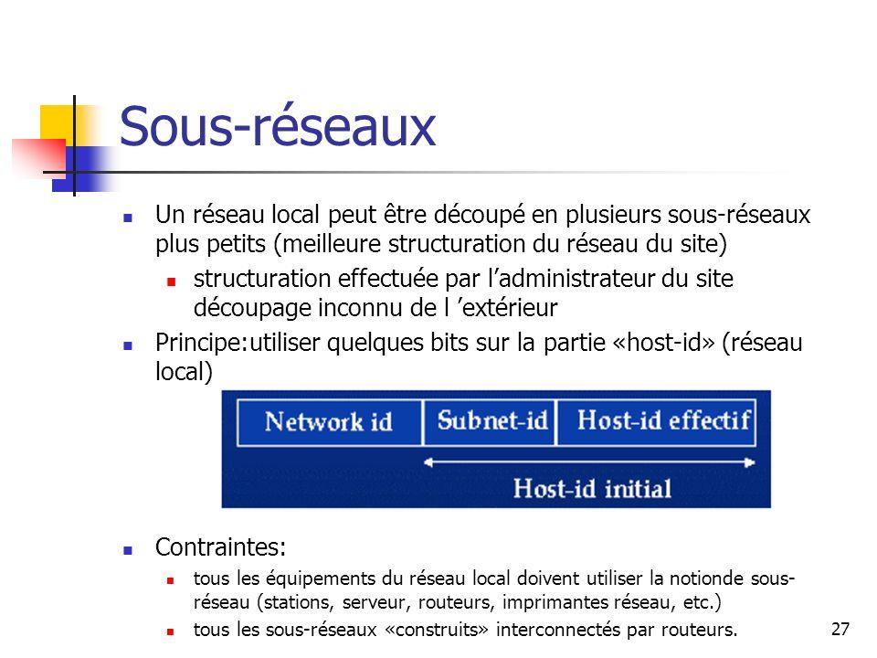 Sous-réseaux Un réseau local peut être découpé en plusieurs sous-réseaux plus petits (meilleure structuration du réseau du site) structuration effectu