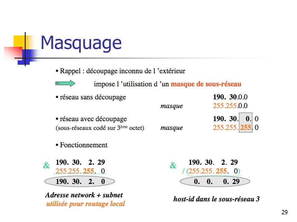 Masquage 29