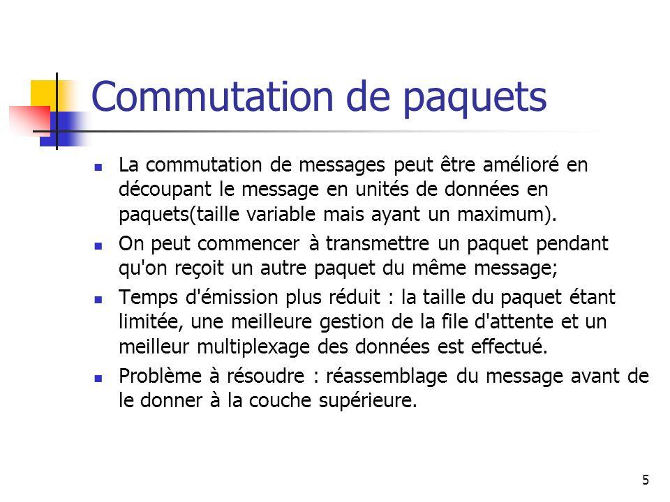 Commutation de paquets La commutation de messages peut être amélioré en découpant le message en unités de données en paquets(taille variable mais ayan