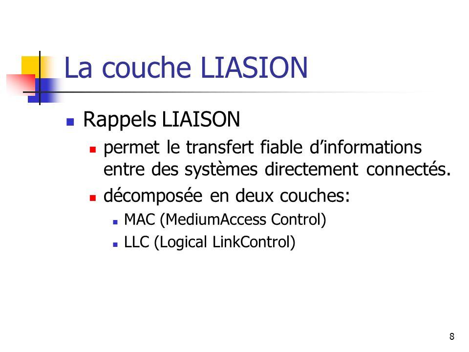 La couche LIASION Rappels LIAISON permet le transfert fiable dinformations entre des systèmes directement connectés. décomposée en deux couches: MAC (