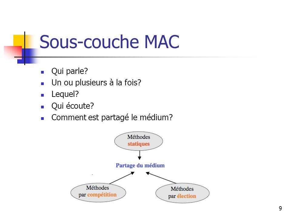 Sous-couche MAC Qui parle? Un ou plusieurs à la fois? Lequel? Qui écoute? Comment est partagé le médium? 9