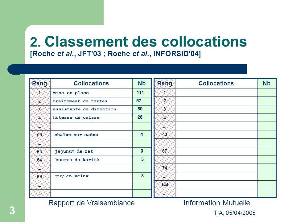 TIA, 05/04/2005 4 Quelques critères d évaluation des listes de collocations (1/2) – Précision : – Courbe d élévation ( lift chart ) : précision en fonction du nombre de collocations extraites