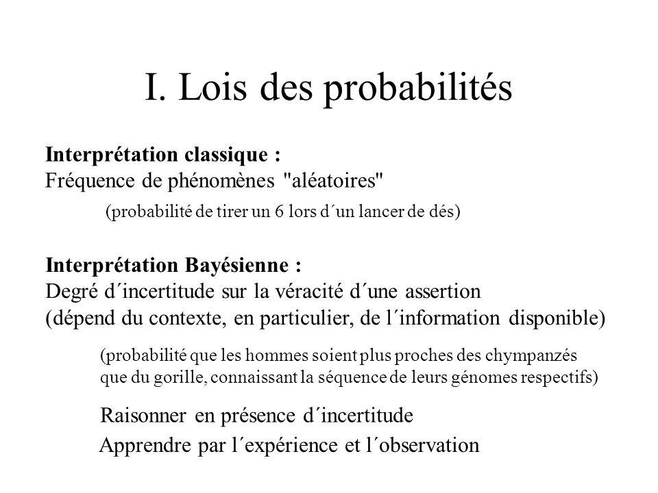 I. Lois des probabilités Interprétation classique : Fréquence de phénomènes