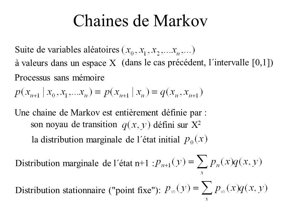 Chaines de Markov Suite de variables aléatoires à valeurs dans un espace X Processus sans mémoire défini sur X 2 Une chaine de Markov est entièrement