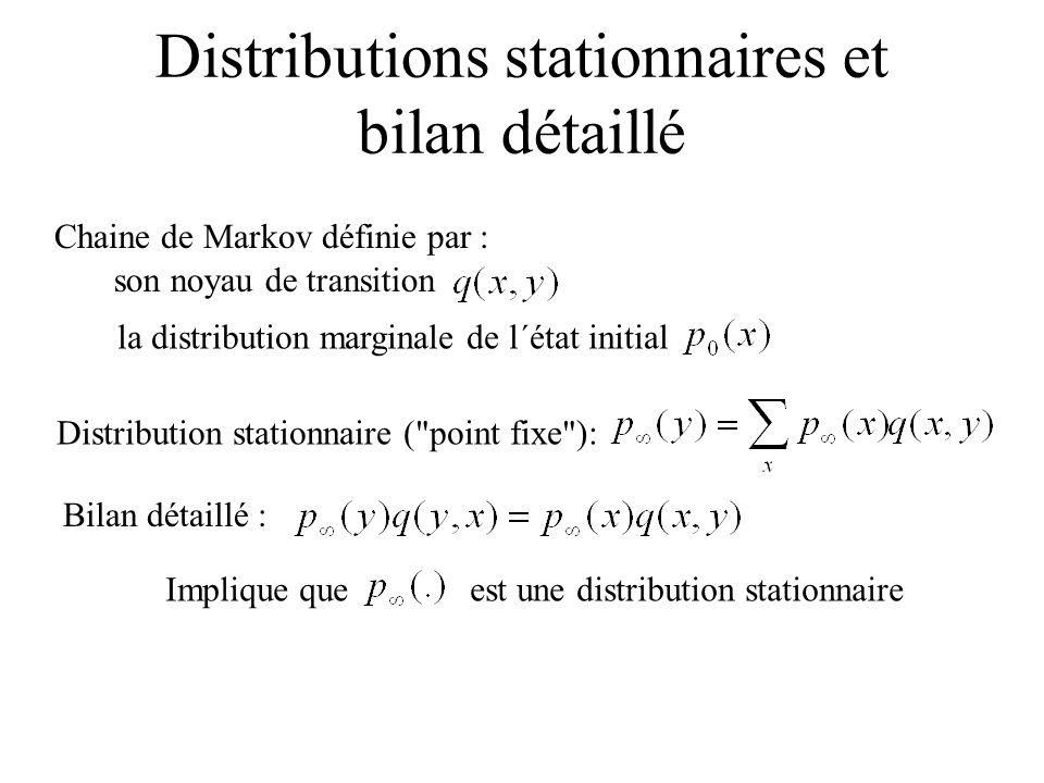 Distributions stationnaires et bilan détaillé Chaine de Markov définie par : son noyau de transition la distribution marginale de l´état initial Distr