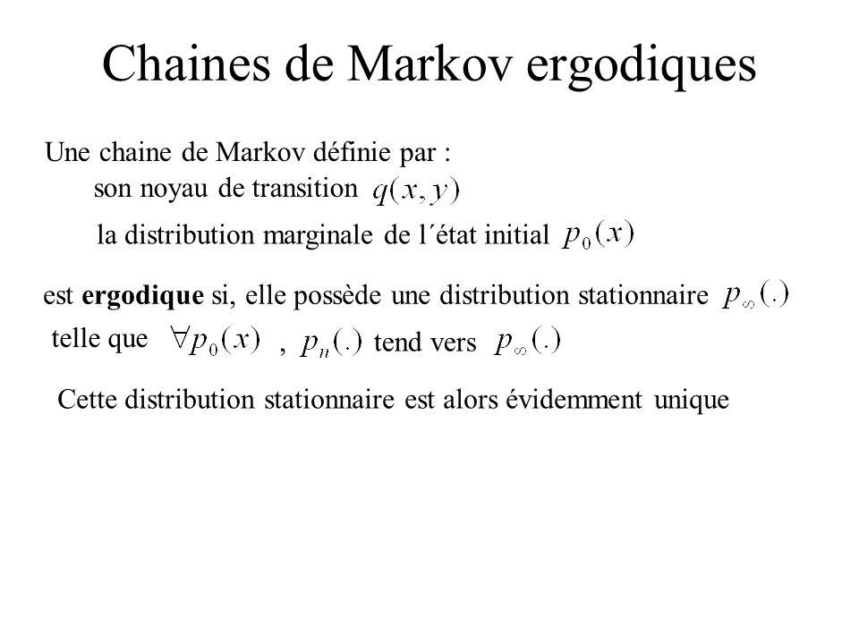 Chaines de Markov ergodiques Une chaine de Markov définie par : son noyau de transition la distribution marginale de l´état initial est ergodique si,