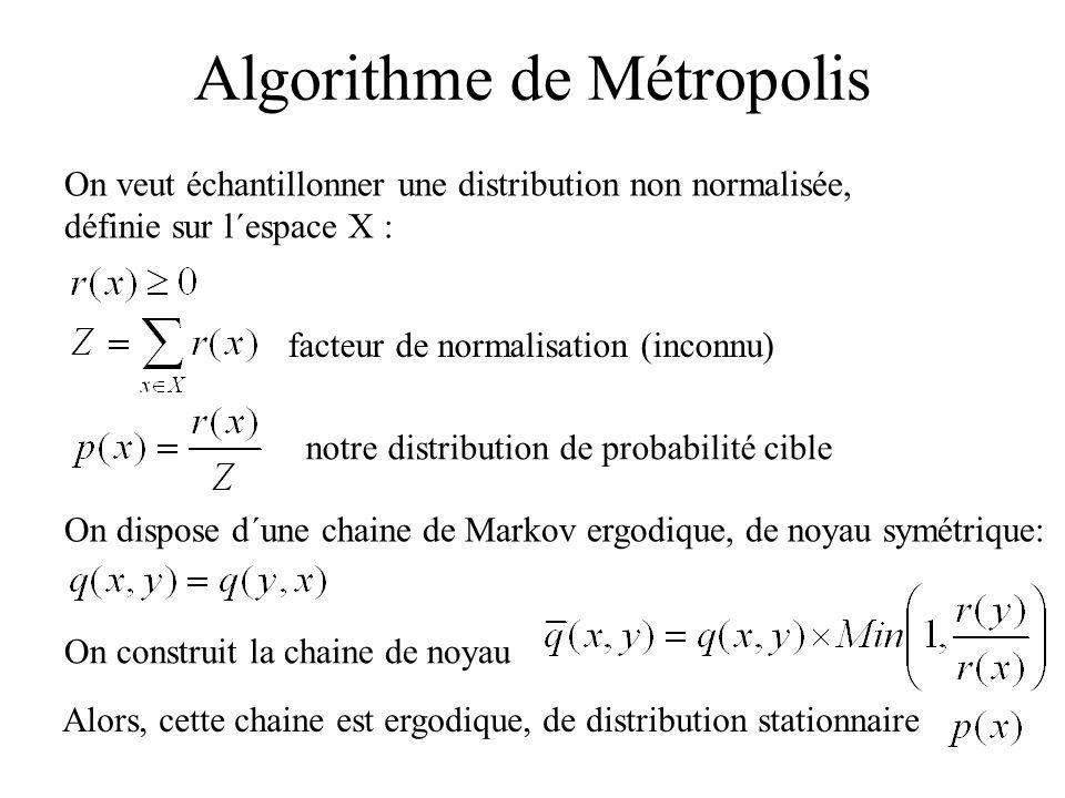Algorithme de Métropolis On dispose d´une chaine de Markov ergodique, de noyau symétrique: On veut échantillonner une distribution non normalisée, déf