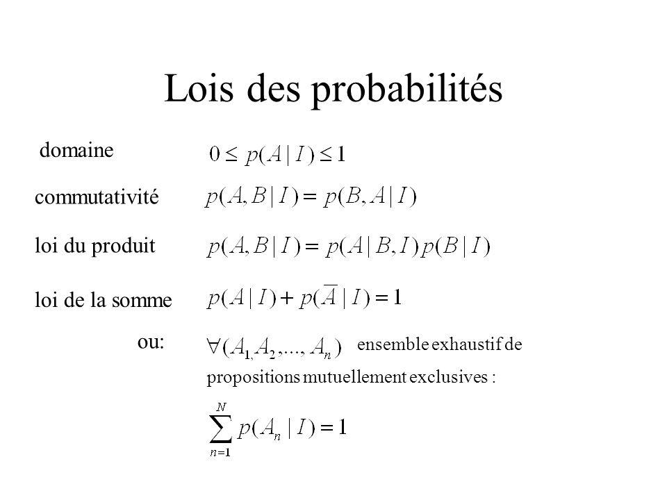 Lois des probabilités ensemble exhaustif de commutativité loi du produit loi de la somme propositions mutuellement exclusives : ou: domaine