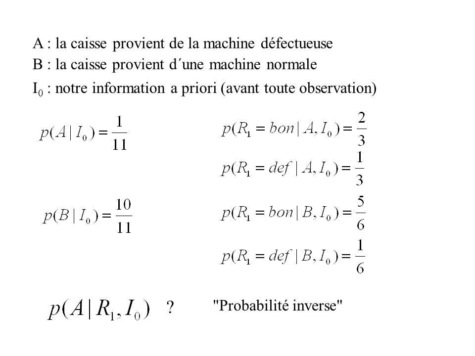 A : la caisse provient de la machine défectueuse I 0 : notre information a priori (avant toute observation) B : la caisse provient d´une machine norma