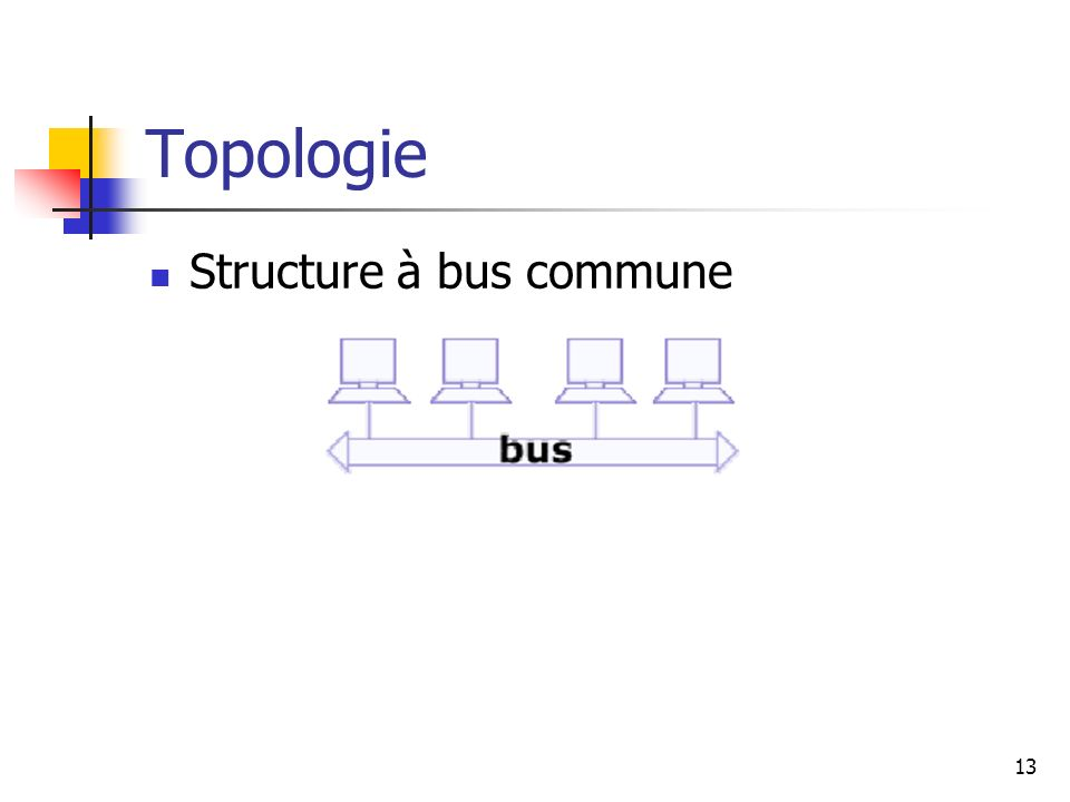 Topologie Structure à bus commune 13