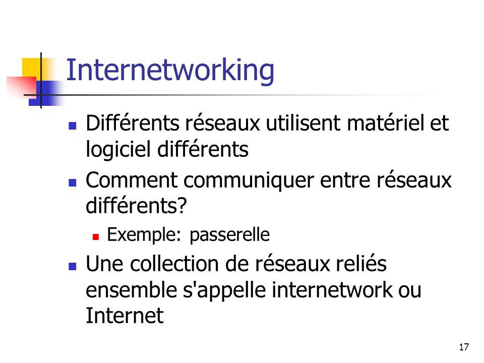 Internetworking Différents réseaux utilisent matériel et logiciel différents Comment communiquer entre réseaux différents? Exemple: passerelle Une col