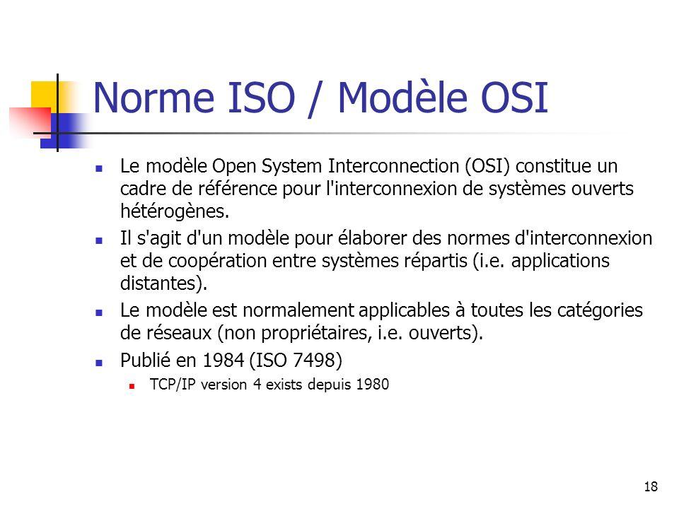 Norme ISO / Modèle OSI Le modèle Open System Interconnection (OSI) constitue un cadre de référence pour l'interconnexion de systèmes ouverts hétérogèn