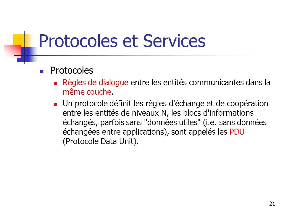 Protocoles et Services Protocoles Règles de dialogue entre les entités communicantes dans la même couche. Un protocole définit les règles d'échange et