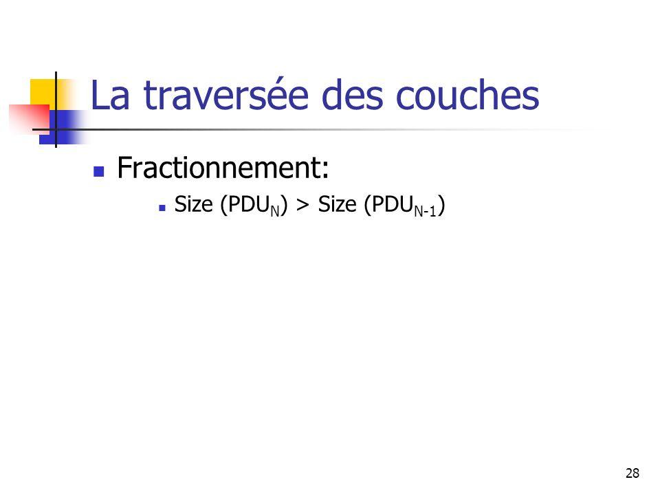 La traversée des couches Fractionnement: Size (PDU N ) > Size (PDU N-1 ) 28