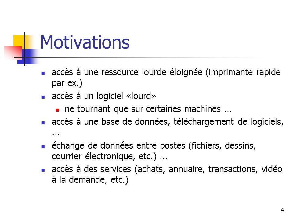 4 Motivations accès à une ressource lourde éloignée (imprimante rapide par ex.) accès à un logiciel «lourd» ne tournant que sur certaines machines … a
