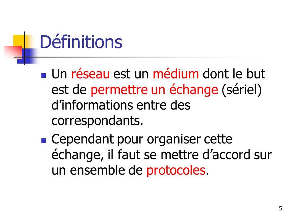 Définitions Un réseau est un médium dont le but est de permettre un échange (sériel) dinformations entre des correspondants. Cependant pour organiser