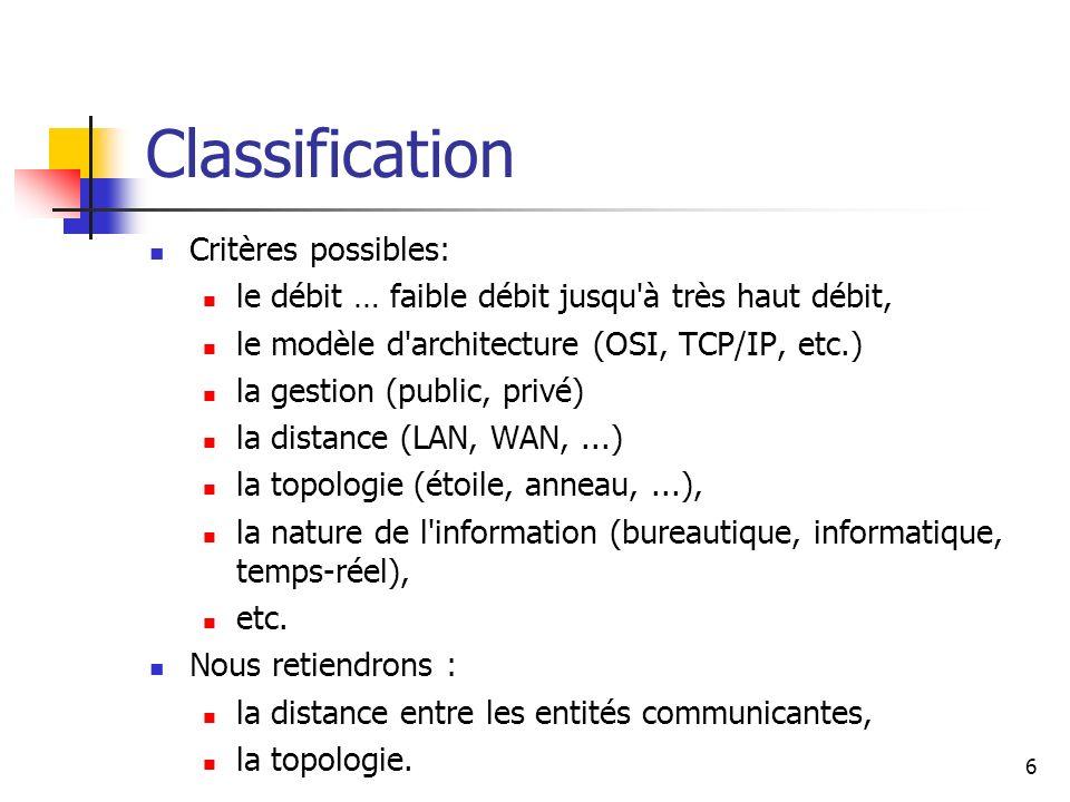 Classification Critères possibles: le débit … faible débit jusqu'à très haut débit, le modèle d'architecture (OSI, TCP/IP, etc.) la gestion (public, p
