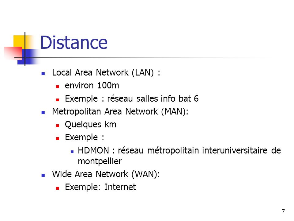 Distance Local Area Network (LAN) : environ 100m Exemple : réseau salles info bat 6 Metropolitan Area Network (MAN): Quelques km Exemple : HDMON : rés