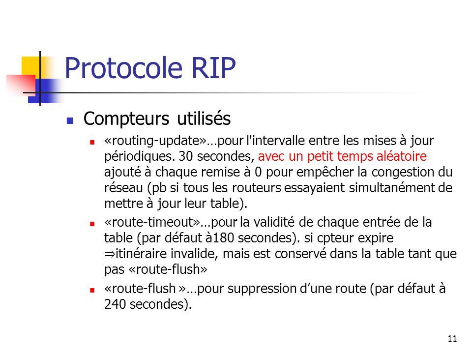 Protocole RIP Compteurs utilisés «routing-update»…pour l'intervalle entre les mises à jour périodiques. 30 secondes, avec un petit temps aléatoire ajo
