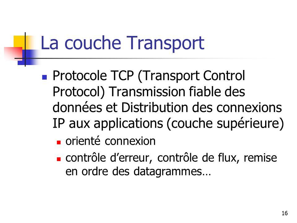 La couche Transport Protocole TCP (Transport Control Protocol) Transmission fiable des données et Distribution des connexions IP aux applications (cou