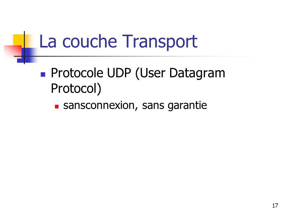 La couche Transport Protocole UDP (User Datagram Protocol) sansconnexion, sans garantie 17