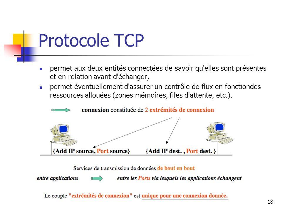 Protocole TCP permet aux deux entités connectées de savoir qu'elles sont présentes et en relation avant d'échanger, permet éventuellement d'assurer un